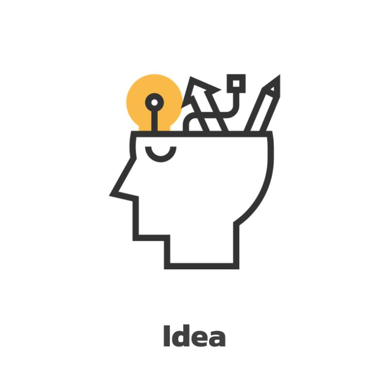 idea powerpoint