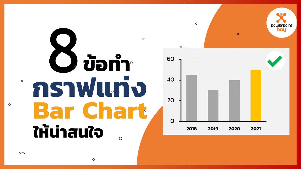 ทำกราฟแท่ง bar chart ให้น่าสนใจ